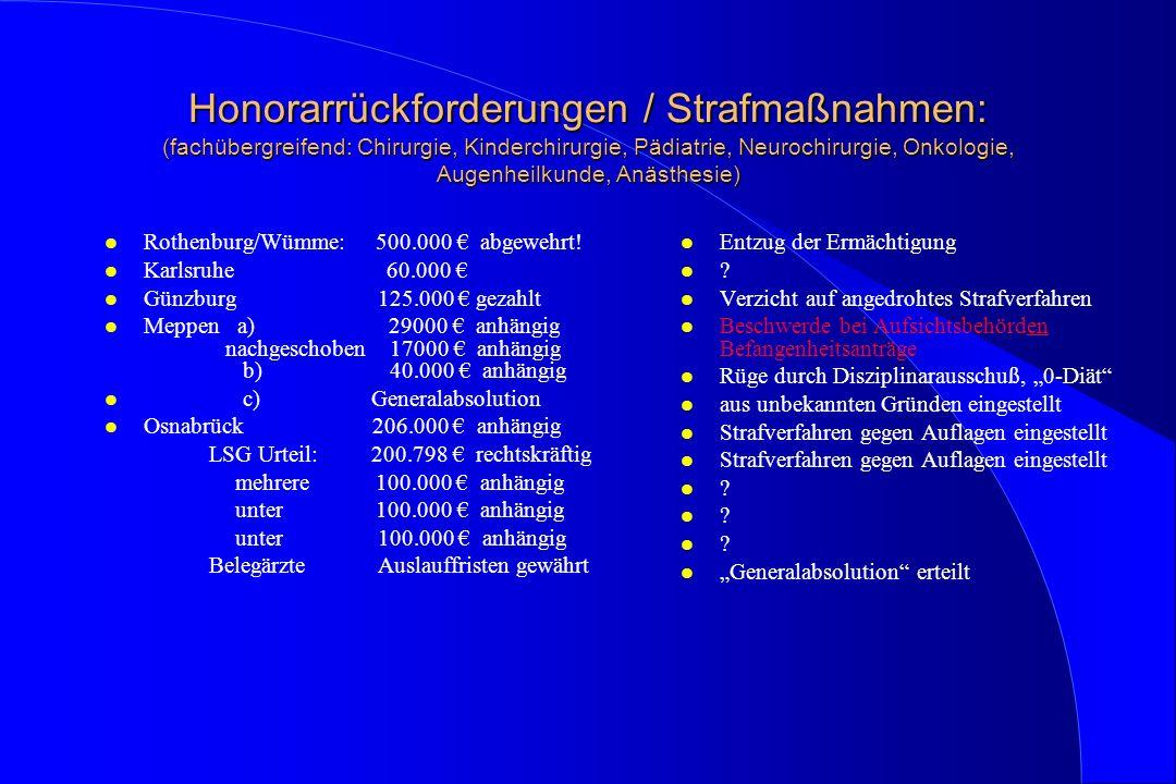 Honorarrückforderungen / Strafmaßnahmen: (fachübergreifend: Chirurgie, Kinderchirurgie, Pädiatrie, Neurochirurgie, Onkologie, Augenheilkunde, Anästhes