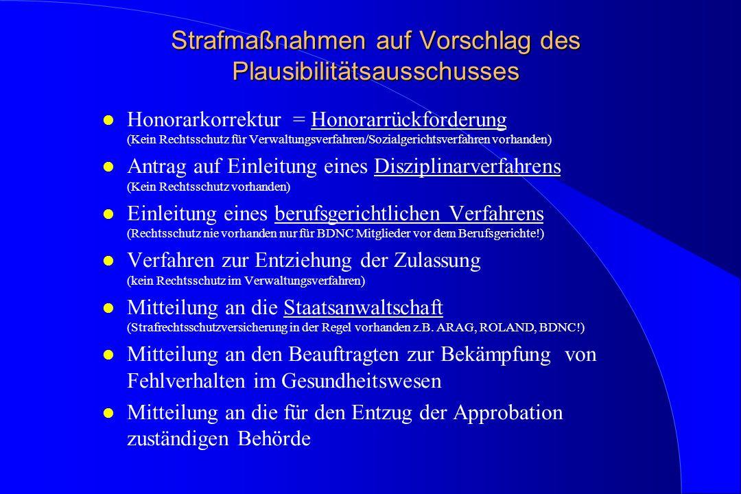 Strafmaßnahmen auf Vorschlag des Plausibilitätsausschusses l Honorarkorrektur = Honorarrückforderung (Kein Rechtsschutz für Verwaltungsverfahren/Sozia