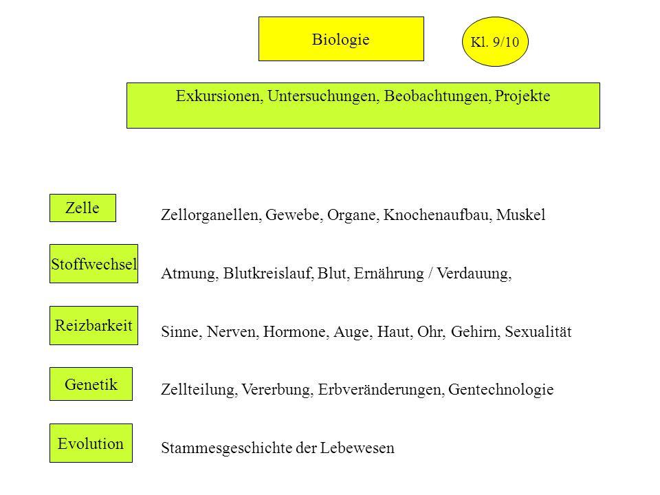 Biologie Kl.