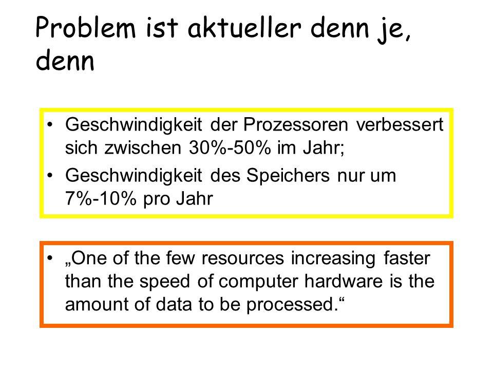 Problem ist aktueller denn je, denn Geschwindigkeit der Prozessoren verbessert sich zwischen 30%-50% im Jahr; Geschwindigkeit des Speichers nur um 7%-