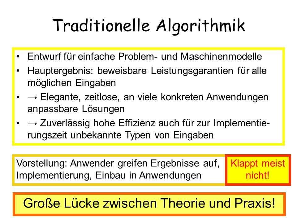 Traditionelle Algorithmik Entwurf für einfache Problem- und Maschinenmodelle Hauptergebnis: beweisbare Leistungsgarantien für alle möglichen Eingaben