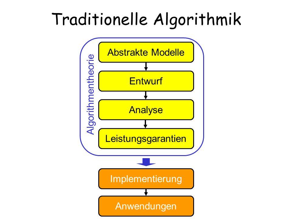 Anwendungsbereiche Automatisches Zeichnen von Graphen –Kreuzungsminimierung –Planare Zeichenverfahren Viele Probleme sind NP-schwer