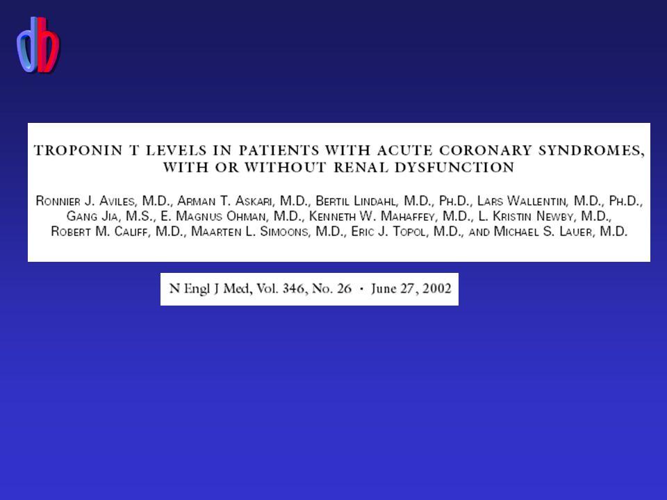 Methode: Follow-up von 7033 Patienten aus GUSTO IV-Studie: randomisierte, doppel-blinde Studie, Effekt von ReoPro-Infusion (vs.