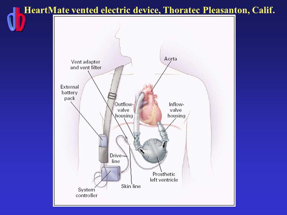 HeartMate vented electric device, Thoratec Pleasanton, Calif.