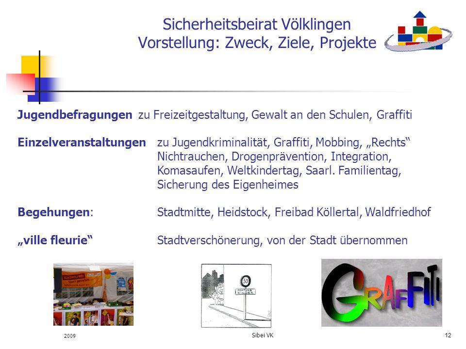 2009 Sibei VK 12 Sicherheitsbeirat Völklingen Vorstellung: Zweck, Ziele, Projekte Jugendbefragungen zu Freizeitgestaltung, Gewalt an den Schulen, Graf