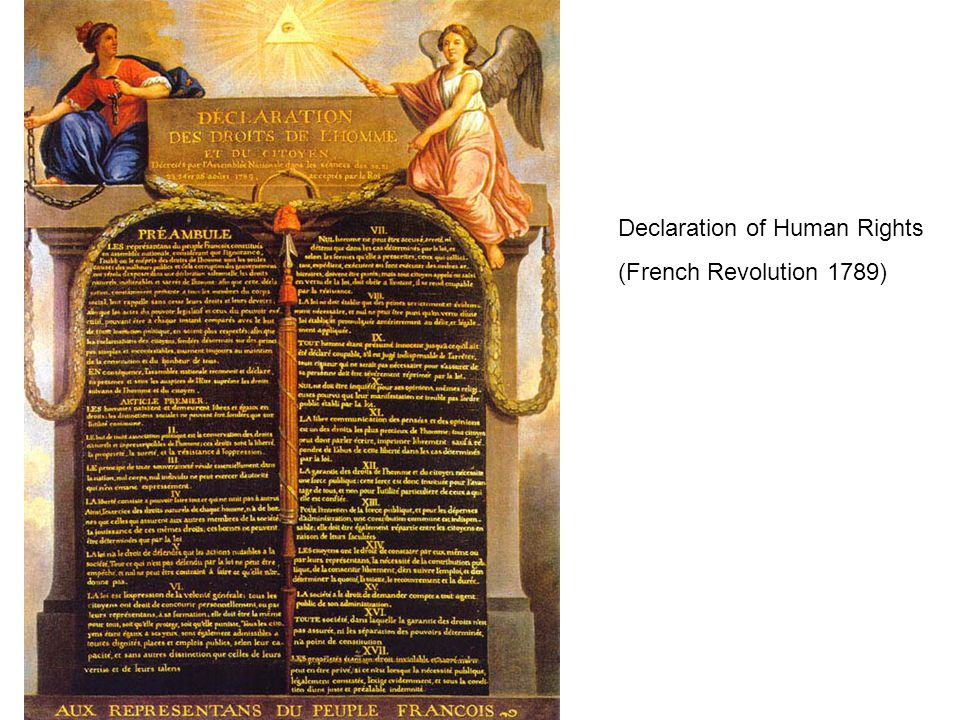 Declaration of Human Rights (French Revolution 1789)