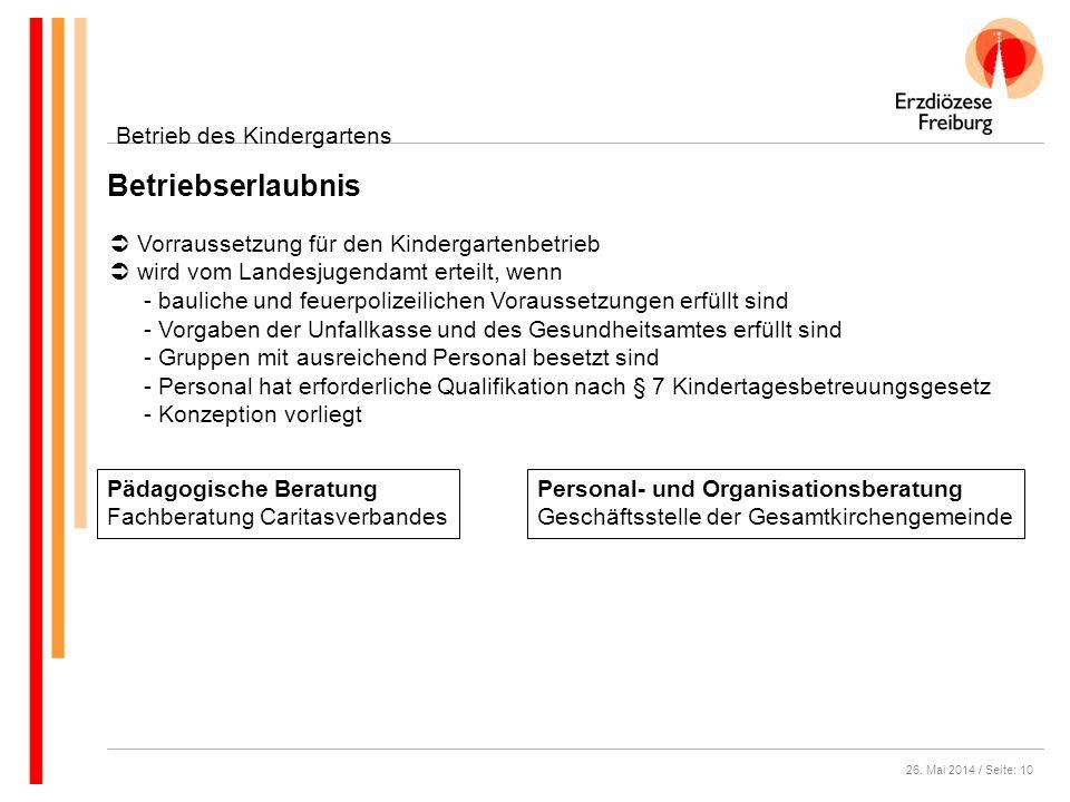 26. Mai 2014 / Seite: 10 Betriebserlaubnis Vorraussetzung für den Kindergartenbetrieb wird vom Landesjugendamt erteilt, wenn - bauliche und feuerpoliz