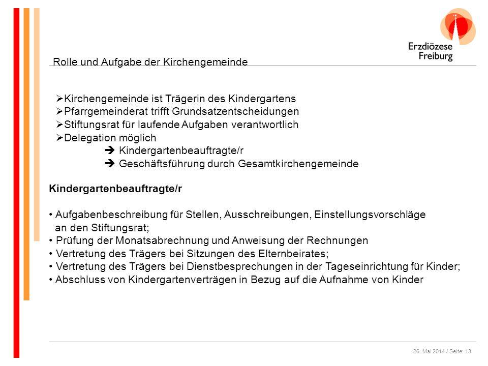 26. Mai 2014 / Seite: 13 Rolle und Aufgabe der Kirchengemeinde Kirchengemeinde ist Trägerin des Kindergartens Pfarrgemeinderat trifft Grundsatzentsche