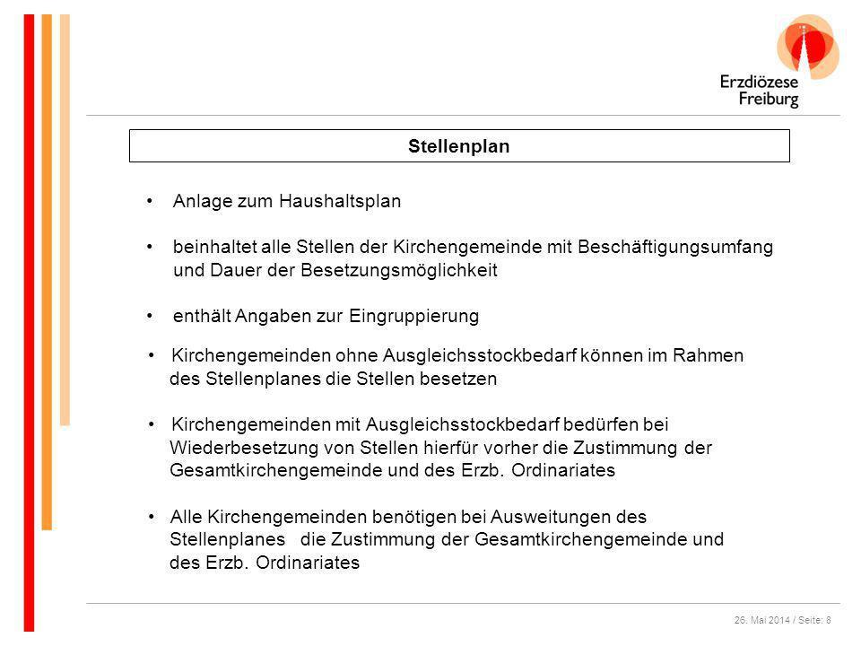 26. Mai 2014 / Seite: 8 Stellenplan Anlage zum Haushaltsplan beinhaltet alle Stellen der Kirchengemeinde mit Beschäftigungsumfang und Dauer der Besetz