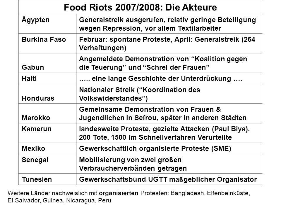 Food Riots 2007/2008: Die Akteure ÄgyptenGeneralstreik ausgerufen, relativ geringe Beteiligung wegen Repression, vor allem Textilarbeiter Burkina Faso