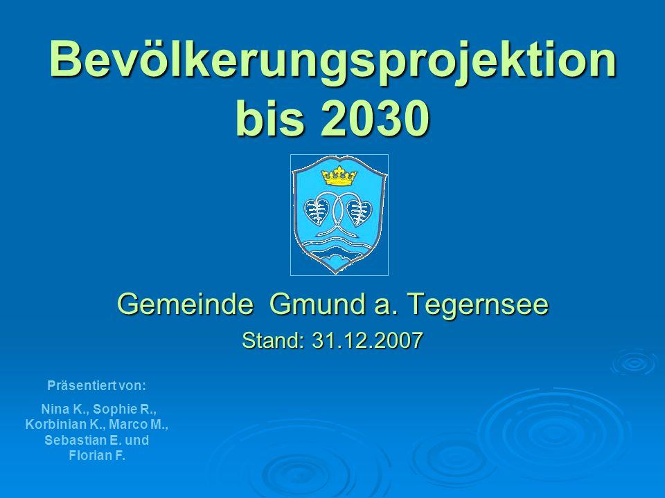 Bevölkerungsprojektion bis 2030 Gemeinde Gmund a. Tegernsee Stand: 31.12.2007 Präsentiert von: Nina K., Sophie R., Korbinian K., Marco M., Sebastian E