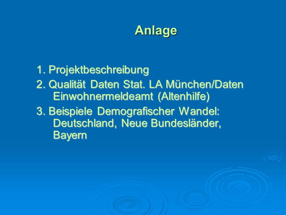 Anlage 1. Projektbeschreibung 2. Qualität Daten Stat. LA München/Daten Einwohnermeldeamt (Altenhilfe) 3. Beispiele Demografischer Wandel: Deutschland,