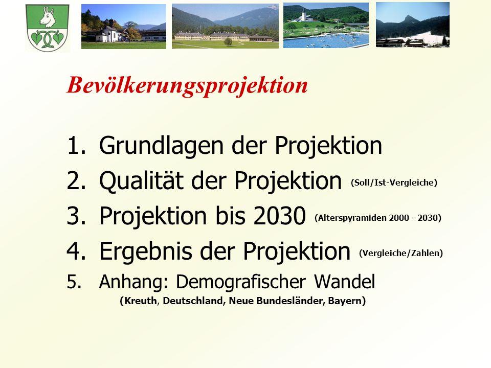 Bevölkerungsprojektion 1.Grundlagen der Projektion 2.Qualität der Projektion (Soll/Ist-Vergleiche) 3.Projektion bis 2030 (Alterspyramiden 2000 - 2030) 4.Ergebnis der Projektion (Vergleiche/Zahlen) 5.Anhang: Demografischer Wandel (Kreuth, Deutschland, Neue Bundesländer, Bayern)