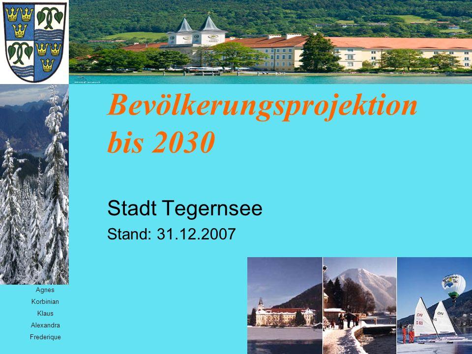Bevölkerungsprojektion bis 2030 Stadt Tegernsee Stand: 31.12.2007 Agnes Korbinian Klaus Alexandra Frederique