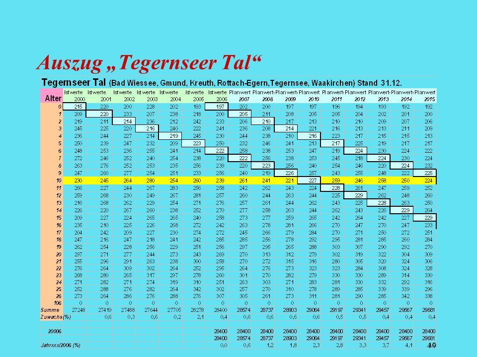 49 Auszug Tegernseer Tal