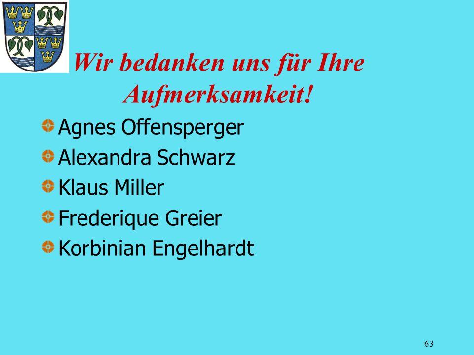 63 Wir bedanken uns für Ihre Aufmerksamkeit! Agnes Offensperger Alexandra Schwarz Klaus Miller Frederique Greier Korbinian Engelhardt