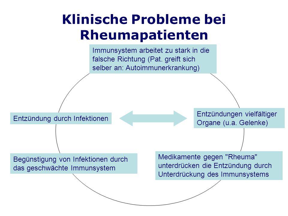 Klinische Probleme bei Rheumapatienten Immunsystem arbeitet zu stark in die falsche Richtung (Pat. greift sich selber an: Autoimmunerkrankung) Entzünd