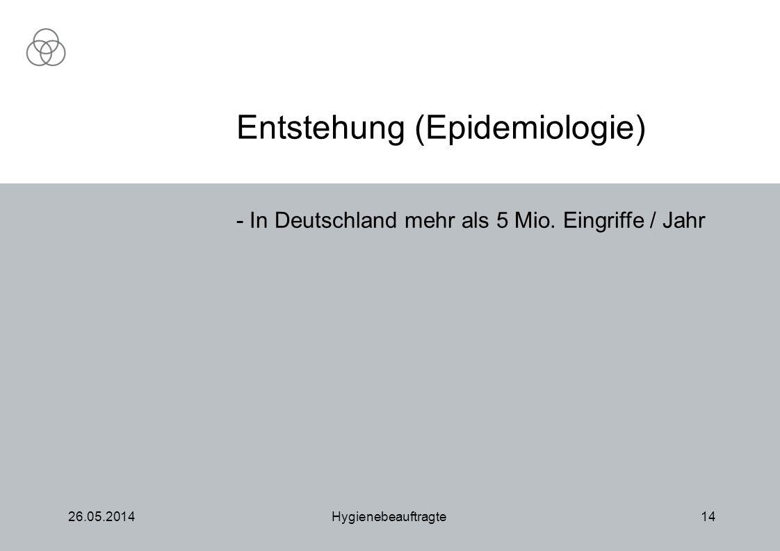 26.05.2014Hygienebeauftragte14 - In Deutschland mehr als 5 Mio. Eingriffe / Jahr Entstehung (Epidemiologie)