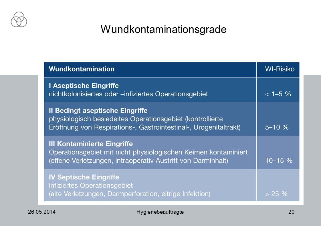 26.05.2014Hygienebeauftragte20 Wundkontaminationsgrade