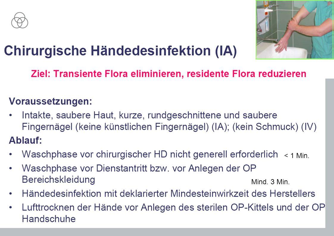 26.05.2014Hygienebeauftragte30 Chirurgische Händedesinfektion < 1 Min. Mind. 3 Min.