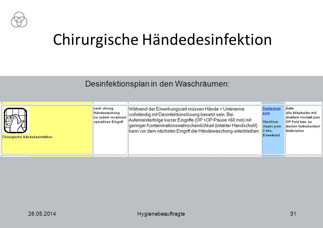 Chirurgische Händedesinfektion 26.05.2014Hygienebeauftragte31 Desinfektionsplan in den Waschräumen: