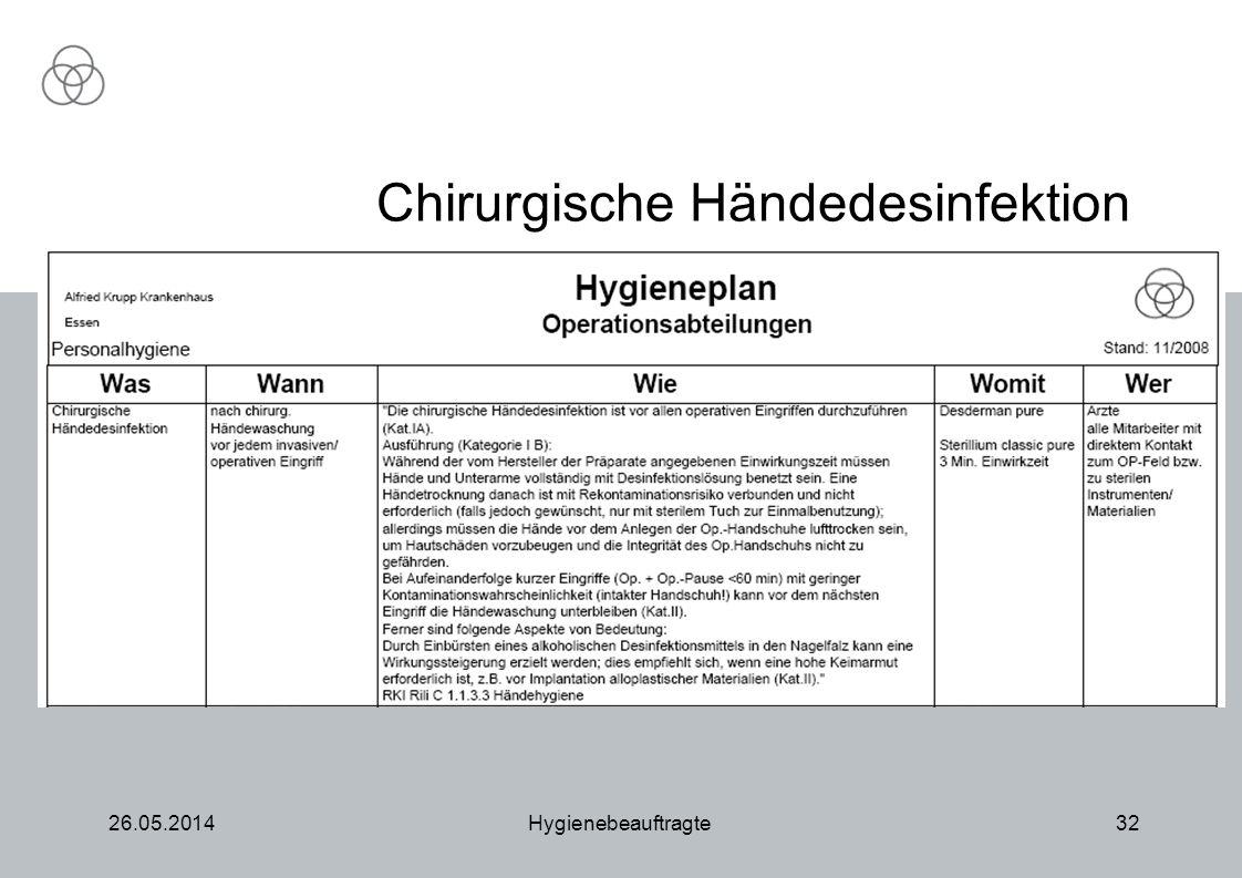 Chirurgische Händedesinfektion 26.05.2014Hygienebeauftragte32
