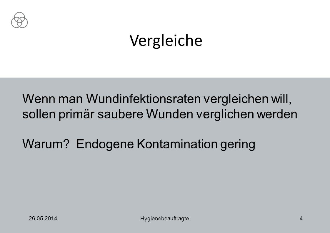 Vergleiche 26.05.2014Hygienebeauftragte4 Wenn man Wundinfektionsraten vergleichen will, sollen primär saubere Wunden verglichen werden Warum.