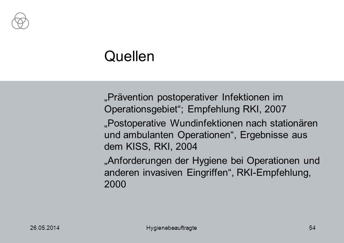 26.05.2014Hygienebeauftragte54 Prävention postoperativer Infektionen im Operationsgebiet; Empfehlung RKI, 2007 Postoperative Wundinfektionen nach stat