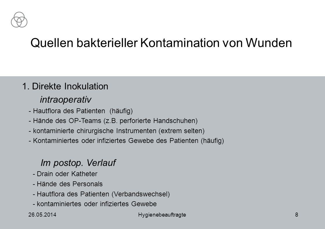1.Direkte Inokulation intraoperativ - Hautflora des Patienten (häufig) - Hände des OP-Teams (z.B.