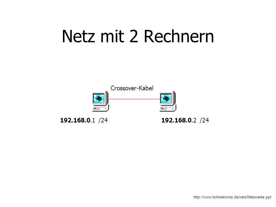 http://www.kohnlehome.de/netz/Netzwerke.ppt Netz mit 2 Rechnern Crossover-Kabel 192.168.0.1 /24192.168.0.2 /24