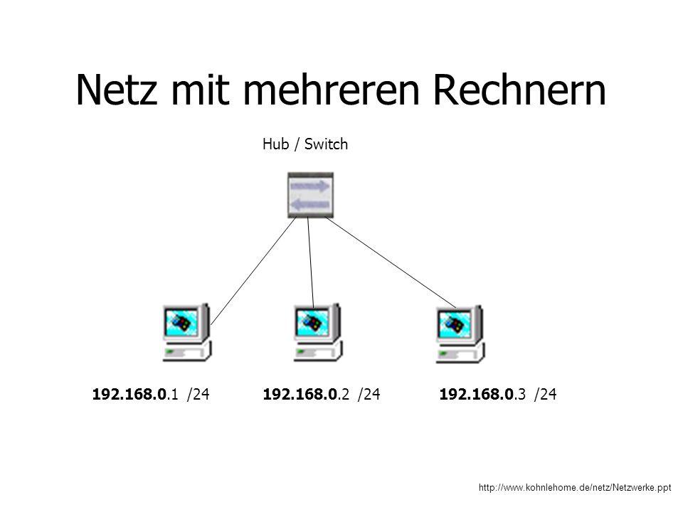 http://www.kohnlehome.de/netz/Netzwerke.ppt Netz mit mehreren Rechnern 192.168.0.1 /24192.168.0.2 /24192.168.0.3 /24 Hub / Switch