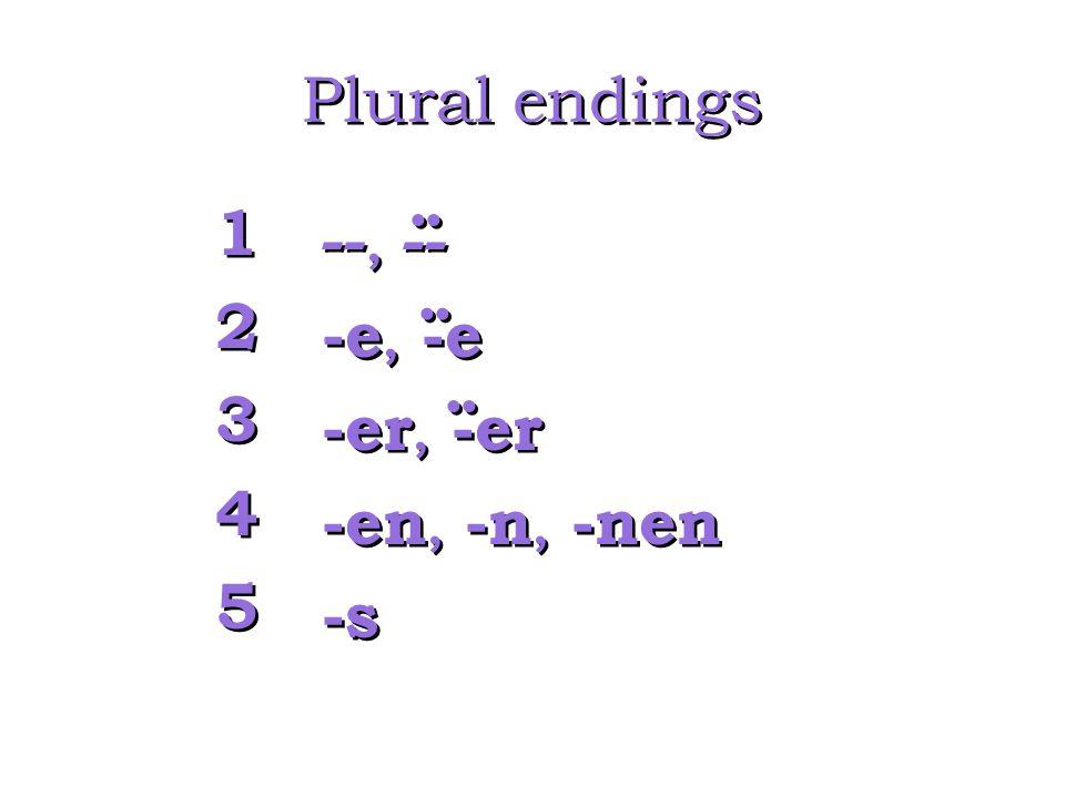 Plural endings 1234512345 1 2 3 4 5 --, -- -e, -e -er, -er -en, -n, -nen -s --, -- -e, -e -er, -er -en, -n, -nen -s..