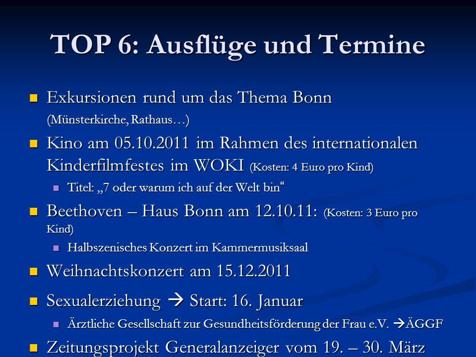 TOP 6: Ausflüge und Termine Exkursionen rund um das Thema Bonn Exkursionen rund um das Thema Bonn (Münsterkirche, Rathaus…) Kino am 05.10.2011 im Rahmen des internationalen Kinderfilmfestes im WOKI (Kosten: 4 Euro pro Kind) Kino am 05.10.2011 im Rahmen des internationalen Kinderfilmfestes im WOKI (Kosten: 4 Euro pro Kind) Titel: 7 oder warum ich auf der Welt bin Titel: 7 oder warum ich auf der Welt bin Beethoven – Haus Bonn am 12.10.11: (Kosten: 3 Euro pro Kind) Beethoven – Haus Bonn am 12.10.11: (Kosten: 3 Euro pro Kind) Halbszenisches Konzert im Kammermusiksaal Halbszenisches Konzert im Kammermusiksaal Weihnachtskonzert am 15.12.2011 Weihnachtskonzert am 15.12.2011 Sexualerziehung Start: 16.