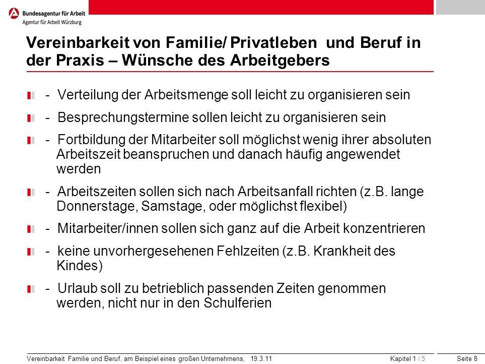 Seite 8 Vereinbarkeit Familie und Beruf, am Beispiel eines großen Unternehmens, 19.3.11 Kapitel 1 / 5 Vereinbarkeit von Familie/ Privatleben und Beruf