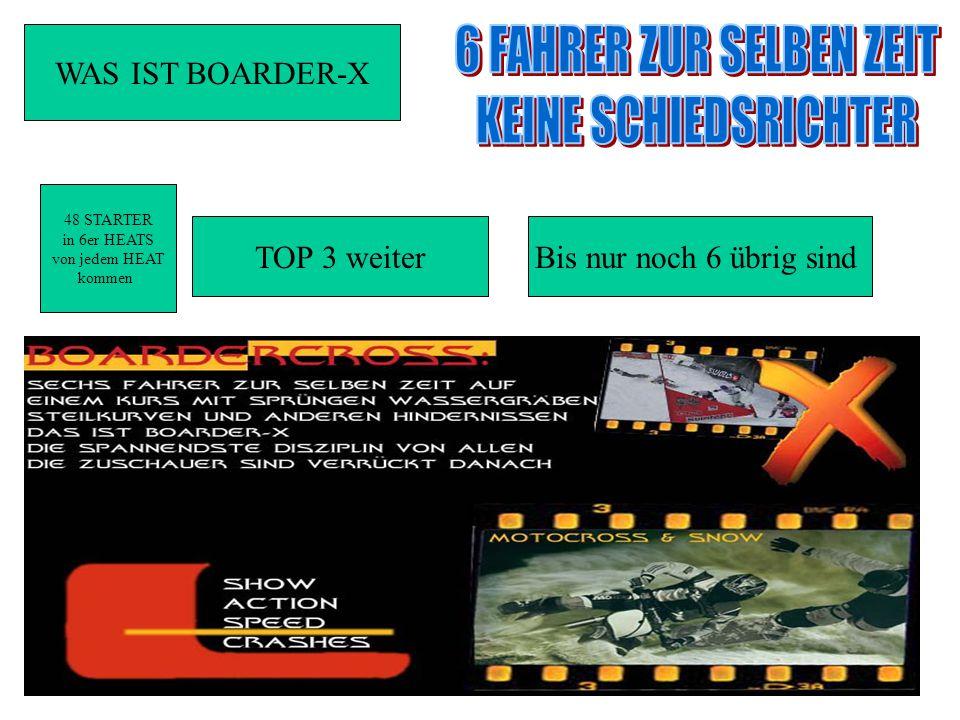 WAS IST BOARDER-X 48 STARTER in 6er HEATS von jedem HEAT kommen TOP 3 weiterBis nur noch 6 übrig sind