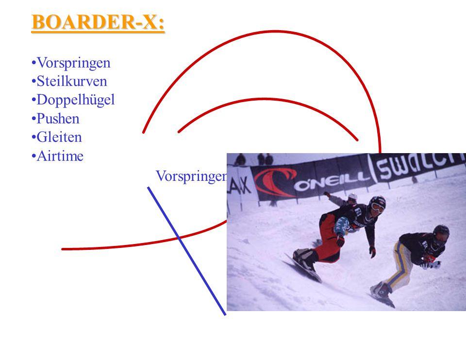 BOARDER-X: Vorspringen Steilkurven Doppelhügel Pushen Gleiten Airtime Vorspringen