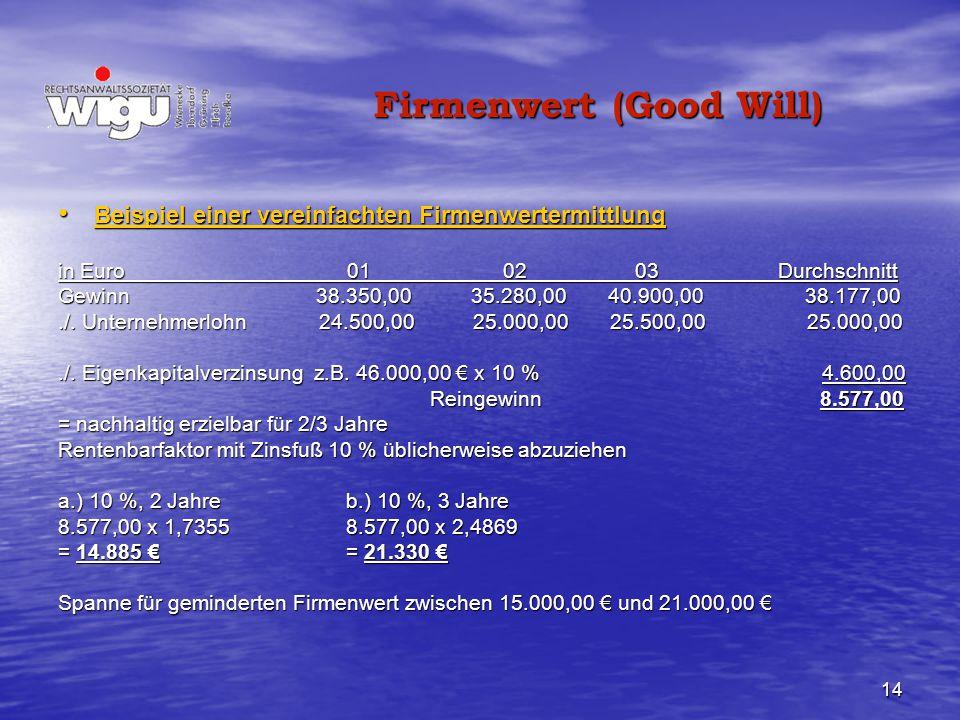 14 Firmenwert (Good Will) Beispiel einer vereinfachten Firmenwertermittlung Beispiel einer vereinfachten Firmenwertermittlung in Euro 01 02 03 Durchsc