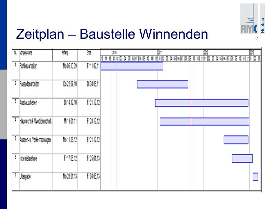 2 Zeitplan – Baustelle Winnenden