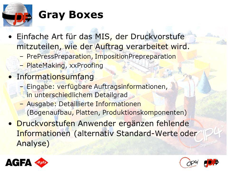 Gray Boxes Einfache Art für das MIS, der Druckvorstufe mitzuteilen, wie der Auftrag verarbeitet wird. –PrePressPreparation, ImpositionPrepreparation –