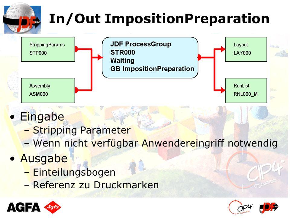 In/Out ImpositionPreparation Eingabe –Stripping Parameter –Wenn nicht verfügbar Anwendereingriff notwendig Ausgabe –Einteilungsbogen –Referenz zu Druc