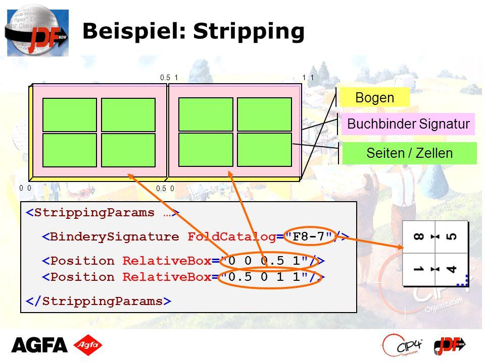 Beispiel: Stripping Bogen 0 1 0.5 0 0.5 1 Seiten / Zellen Buchbinder Signatur