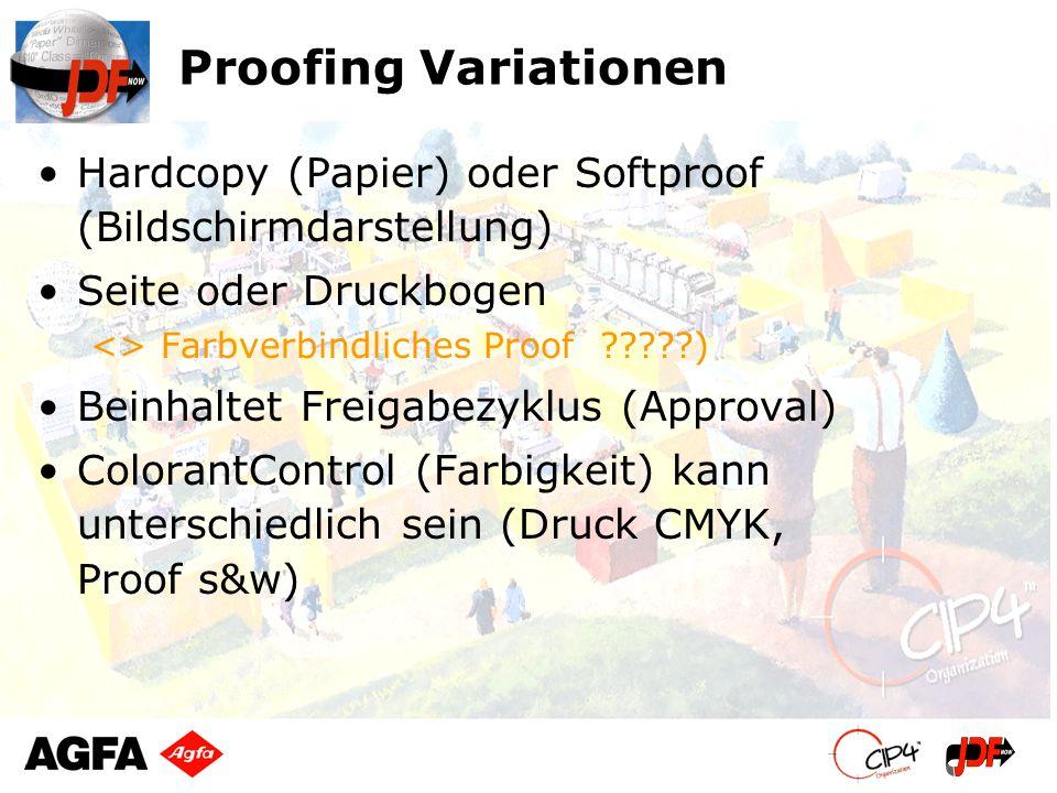 Proofing Variationen Hardcopy (Papier) oder Softproof (Bildschirmdarstellung) Seite oder Druckbogen <> Farbverbindliches Proof ?????) Beinhaltet Freig