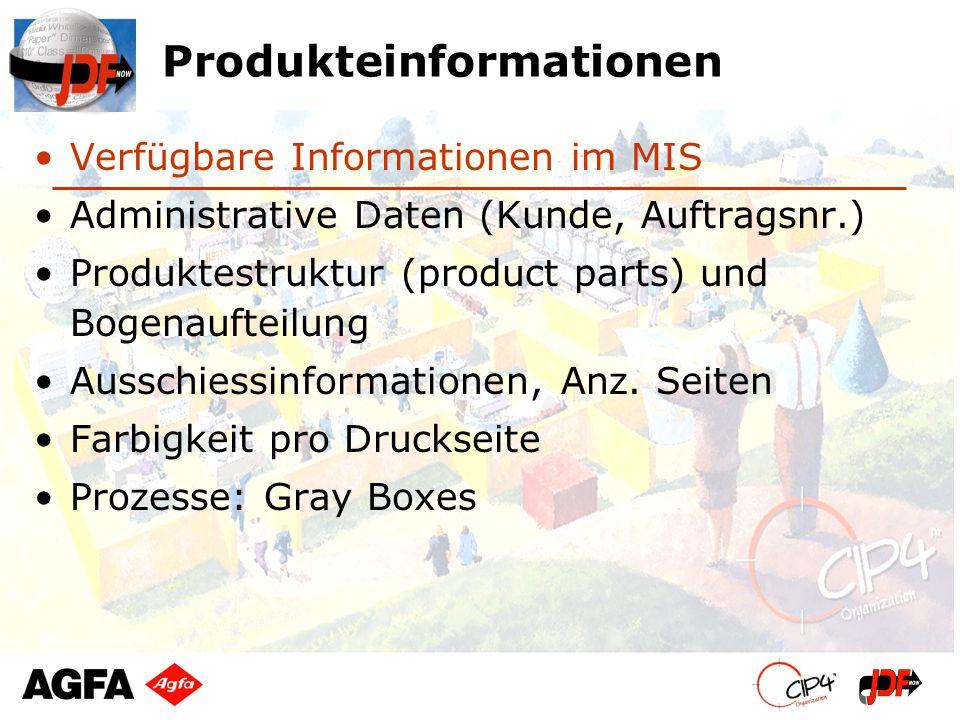 Produkteinformationen Verfügbare Informationen im MIS Administrative Daten (Kunde, Auftragsnr.) Produktestruktur (product parts) und Bogenaufteilung A