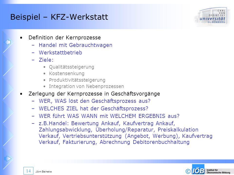 © Jörn Beineke 14 Beispiel – KFZ-Werkstatt Definition der Kernprozesse –Handel mit Gebrauchtwagen –Werkstattbetrieb –Ziele: Qualitätssteigerung Kosten