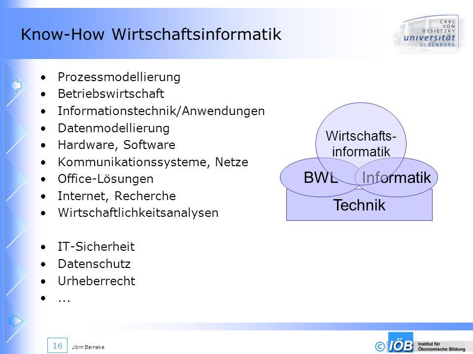© Jörn Beineke 16 Know-How Wirtschaftsinformatik Prozessmodellierung Betriebswirtschaft Informationstechnik/Anwendungen Datenmodellierung Hardware, So