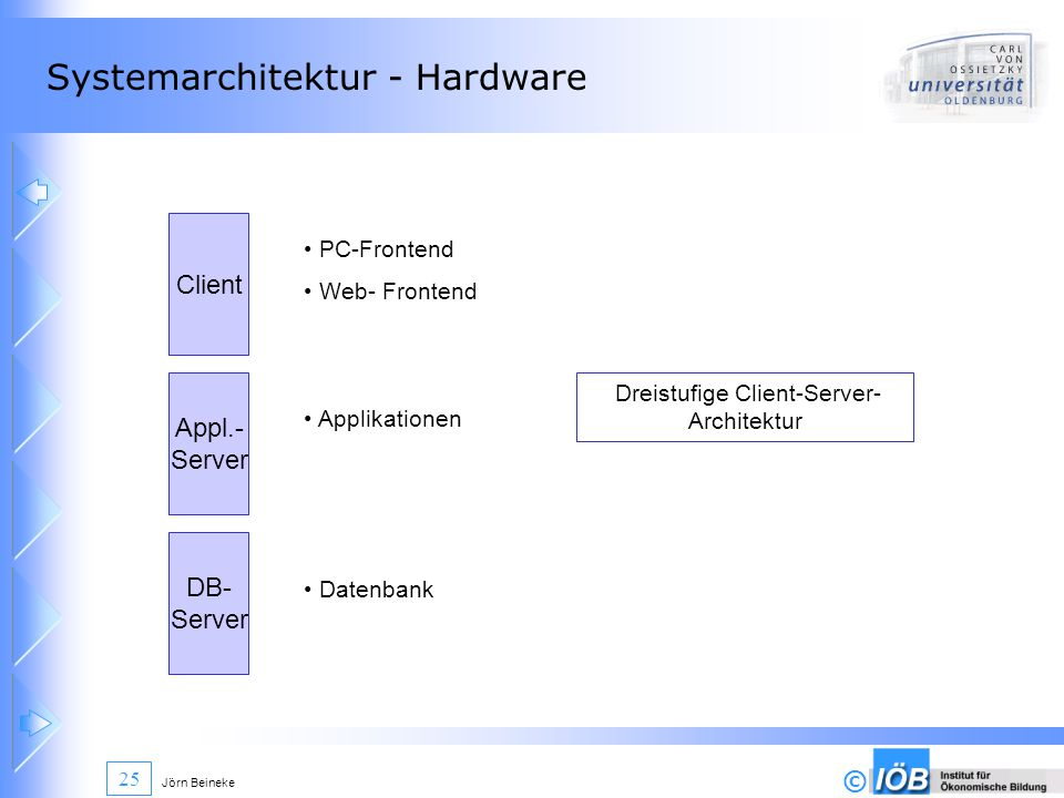 © Jörn Beineke 25 Systemarchitektur - Hardware DB- Server Appl.- Server Client PC-Frontend Web- Frontend Applikationen Datenbank Dreistufige Client-Server- Architektur