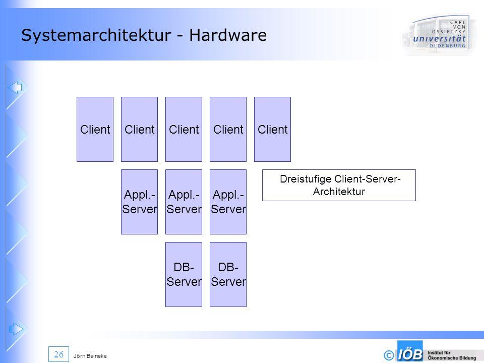 © Jörn Beineke 26 Systemarchitektur - Hardware Client Appl.- Server Client DB- Server Appl.- Server Client DB- Server Appl.- Server Client Dreistufige