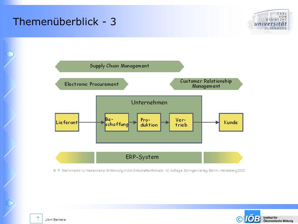 © Jörn Beineke 18 Unternehmensbereiche BeschaffungProduktionVertrieb LagerMarketing Entwicklung Service Personal Finanzen Management Verwaltung IT Beratung