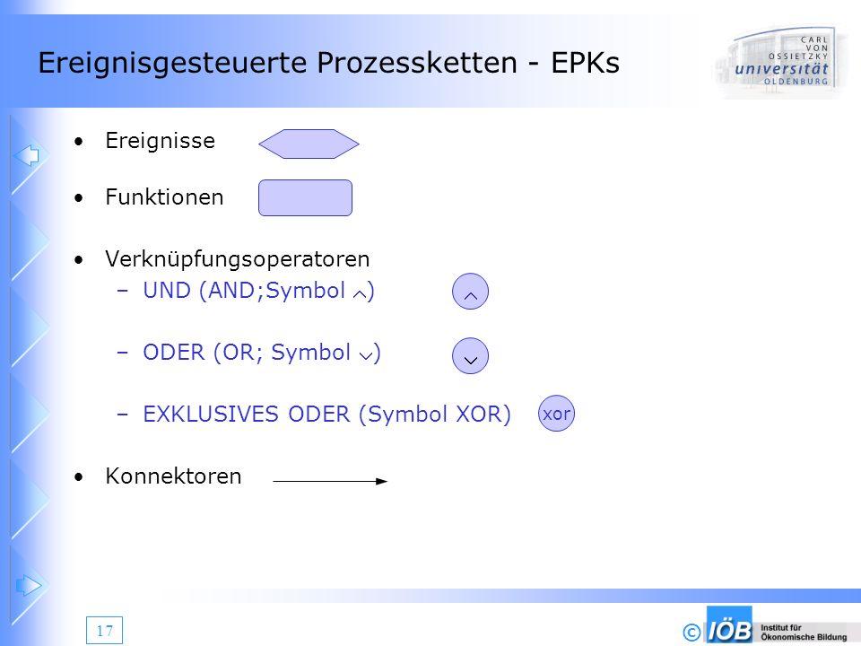 © 17 Ereignisgesteuerte Prozessketten - EPKs Ereignisse Funktionen Verknüpfungsoperatoren –UND (AND;Symbol ) –ODER (OR; Symbol ) –EXKLUSIVES ODER (Sym