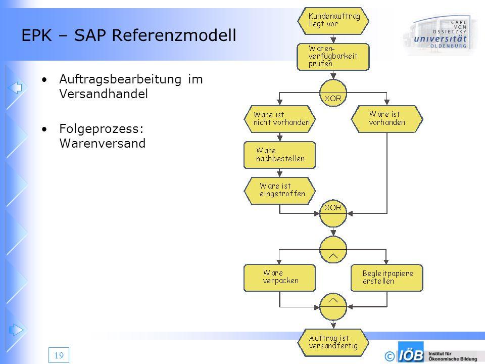 © 19 EPK – SAP Referenzmodell Auftragsbearbeitung im Versandhandel Folgeprozess: Warenversand